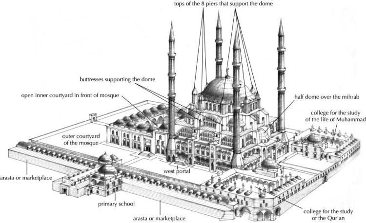 plan_selim_ii1352789509724